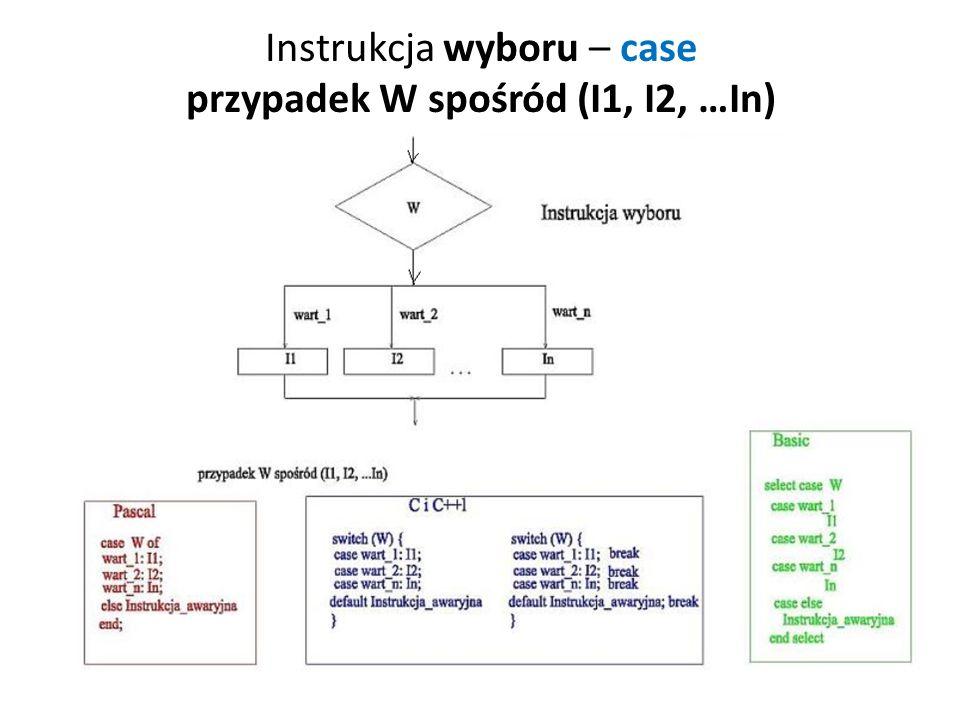 Instrukcja wyboru – case przypadek W spośród (I1, I2, …In)