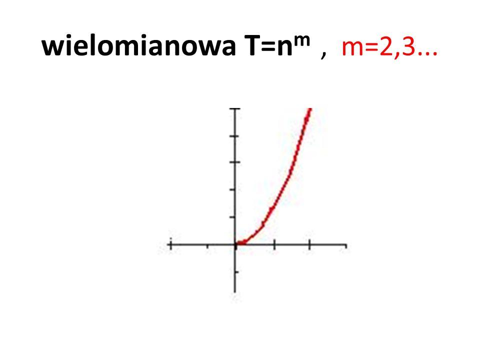 wykładnicza T=2 n (może też być n!)