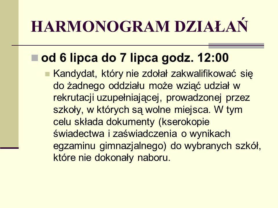 HARMONOGRAM DZIAŁAŃ od 6 lipca do 7 lipca godz.