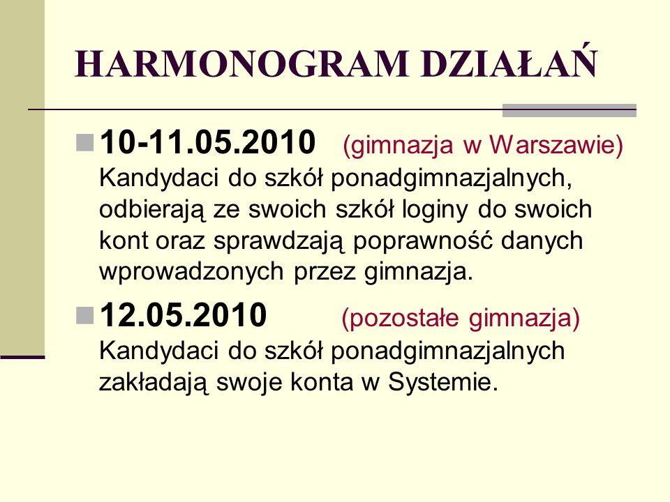 HARMONOGRAM DZIAŁAŃ od 12 maja do 26 maja godz.