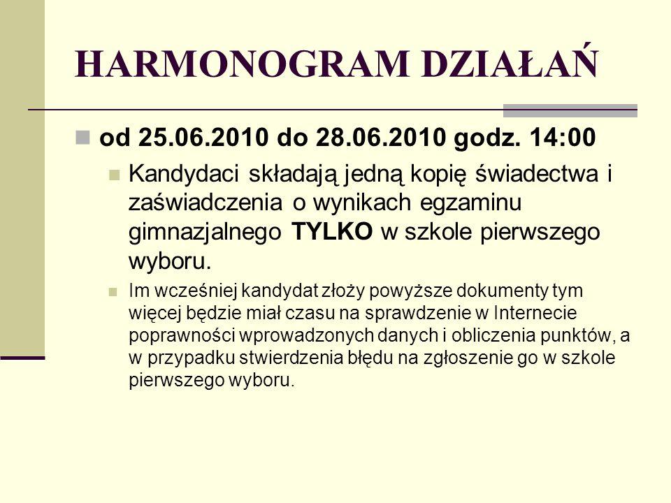 HARMONOGRAM DZIAŁAŃ od 25.06.2010 do 28.06.2010 godz.