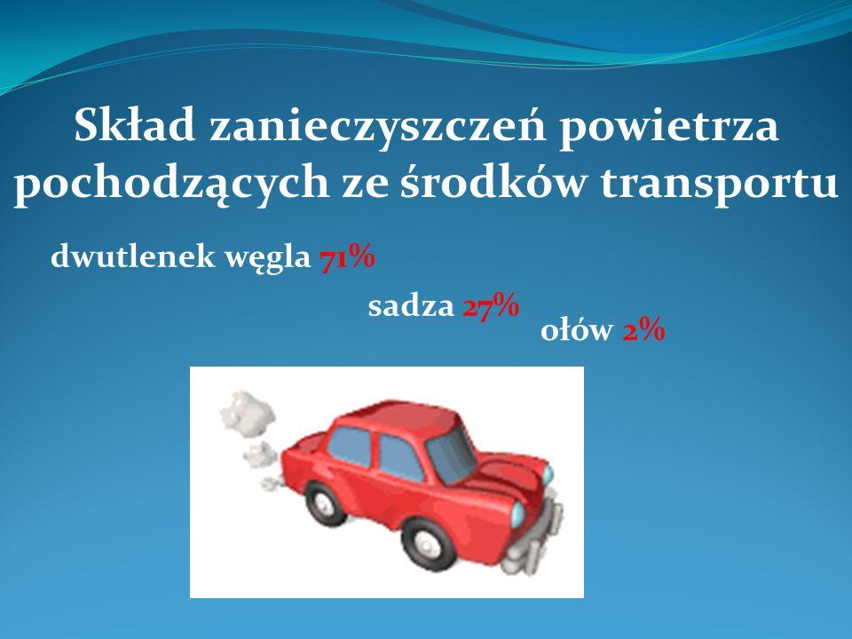 Stężenie niektórych zanieczyszczeń jest kilkakrotnie wyższe wewnątrz samochodu niż stężenie w otoczeniu.