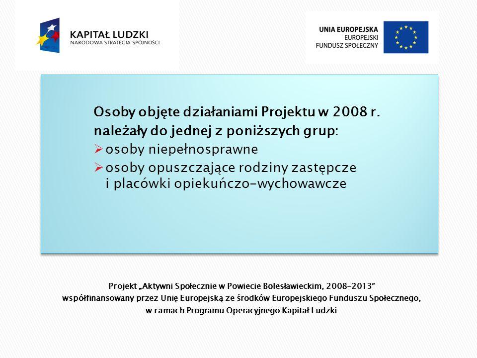 Projekt Aktywni Społecznie w Powiecie Bolesławieckim, 2008-2013 współfinansowany przez Unię Europejską ze środków Europejskiego Funduszu Społecznego, w ramach Programu Operacyjnego Kapitał Ludzki Osoby objęte działaniami Projektu w 2008 r.