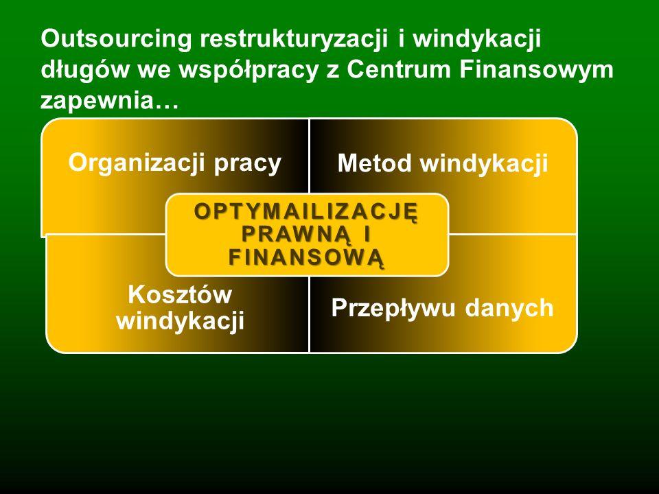 Outsourcing restrukturyzacji i windykacji długów we współpracy z Centrum Finansowym zapewnia… Organizacji pracy Metod windykacji Kosztów windykacji Pr