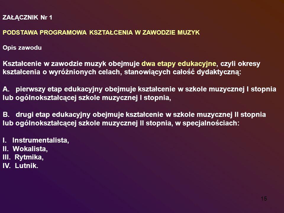 15 ZAŁĄCZNIK Nr 1 PODSTAWA PROGRAMOWA KSZTAŁCENIA W ZAWODZIE MUZYK Opis zawodu Kształcenie w zawodzie muzyk obejmuje dwa etapy edukacyjne, czyli okres