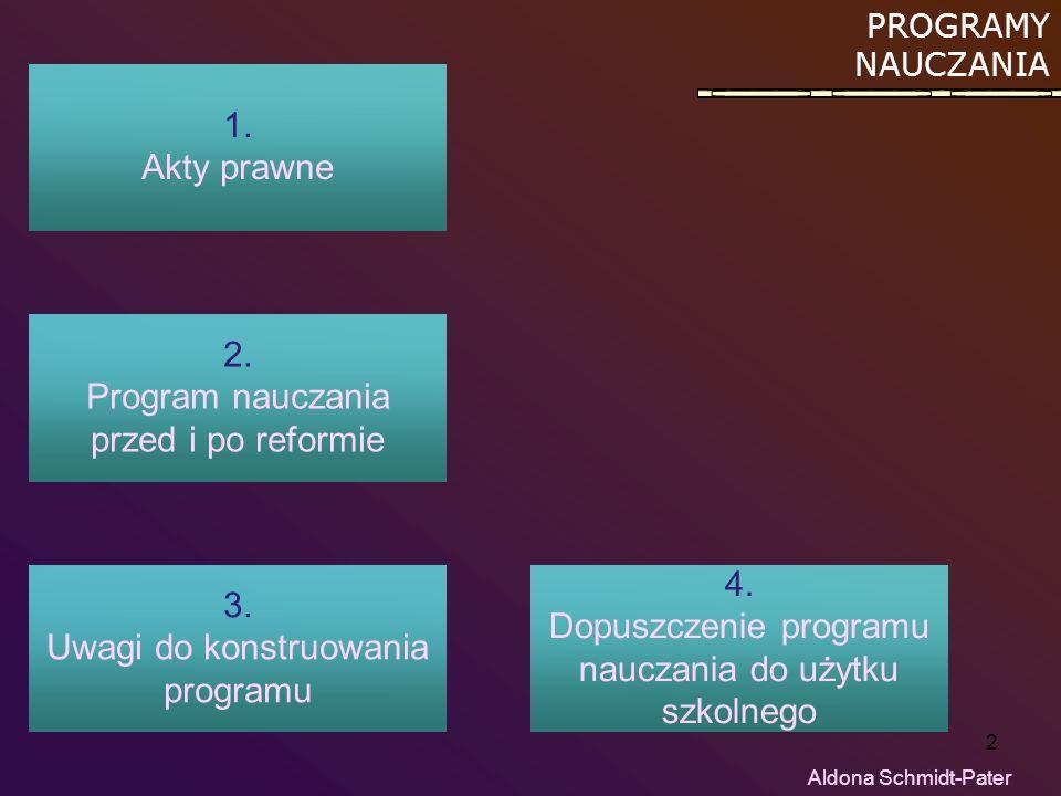 2 PROGRAMY NAUCZANIA 2. Program nauczania przed i po reformie 1. Akty prawne 3. Uwagi do konstruowania programu 4. Dopuszczenie programu nauczania do