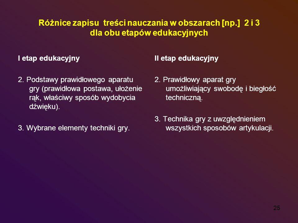 25 Różnice zapisu treści nauczania w obszarach [np.] 2 i 3 dla obu etapów edukacyjnych I etap edukacyjny 2. Podstawy prawidłowego aparatu gry (prawidł