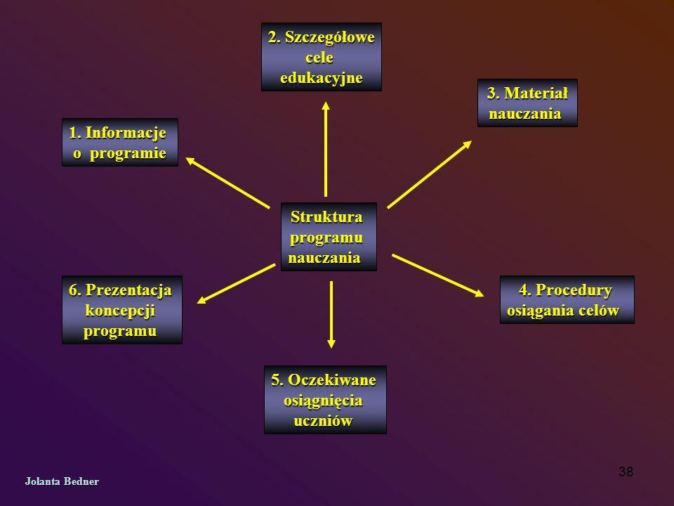 38 Strukturaprogramunauczania 2. Szczegółowe celeedukacyjne 3. Materiał nauczania nauczania 4. Procedury osiągania celów 5. Oczekiwane osiągnięciauczn