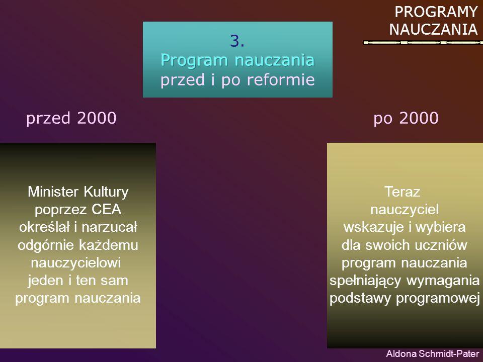 6 PROGRAMY NAUCZANIA Teraz nauczyciel wskazuje i wybiera dla swoich uczniów program nauczania spełniający wymagania podstawy programowej Minister Kult