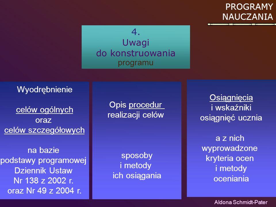 8 PROGRAMY NAUCZANIA 4. Uwagi do konstruowania programu Osiągnięcia i wskaźniki osiągnięć ucznia a z nich wyprowadzone kryteria ocen i metody oceniani
