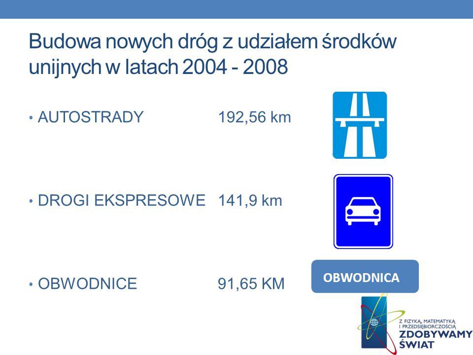 Budowa nowych dróg z udziałem środków unijnych w latach 2004 - 2008 AUTOSTRADY192,56 km DROGI EKSPRESOWE141,9 km OBWODNICE91,65 KM OBWODNICA