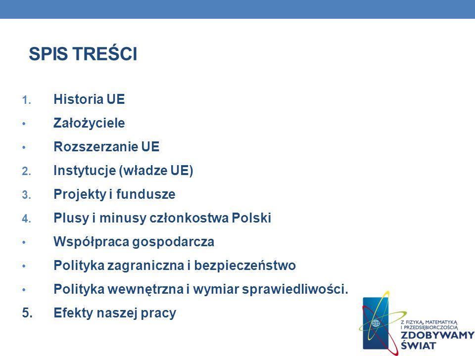 SPIS TREŚCI 1. Historia UE Założyciele Rozszerzanie UE 2. Instytucje (władze UE) 3. Projekty i fundusze 4. Plusy i minusy członkostwa Polski Współprac