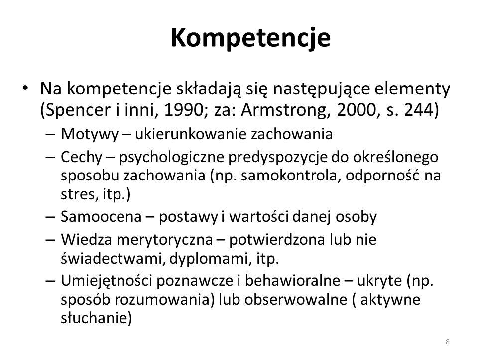 Kompetencje Na kompetencje składają się następujące elementy (Spencer i inni, 1990; za: Armstrong, 2000, s. 244) – Motywy – ukierunkowanie zachowania