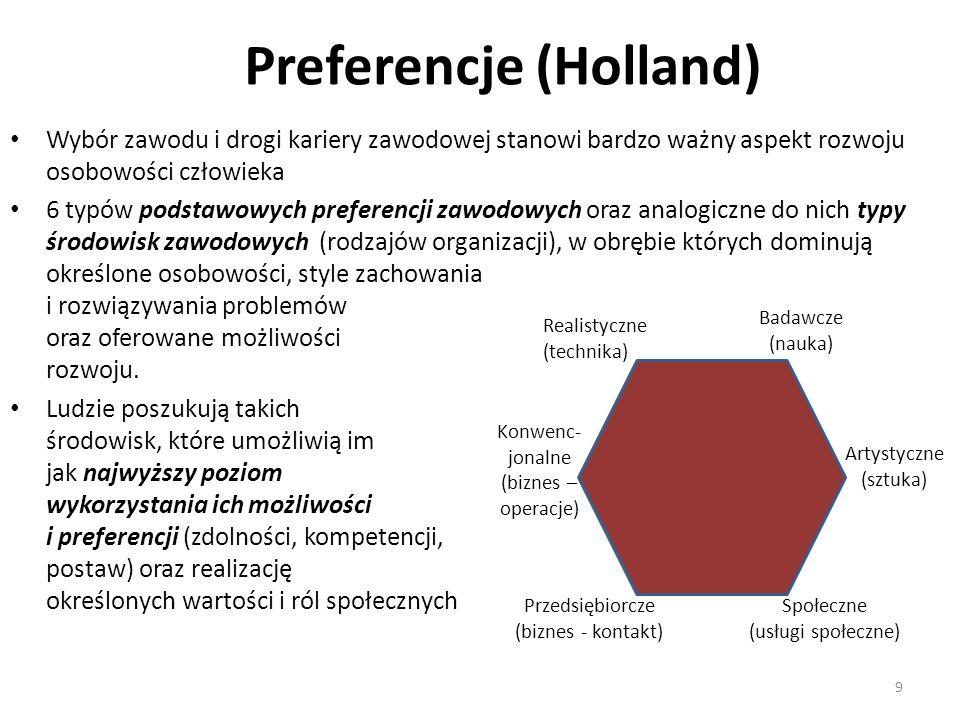 Preferencje (Holland) Wybór zawodu i drogi kariery zawodowej stanowi bardzo ważny aspekt rozwoju osobowości człowieka 6 typów podstawowych preferencji