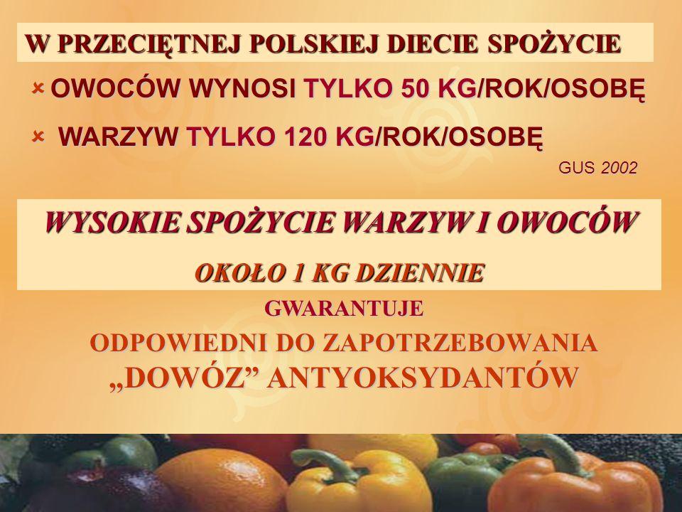WZMACNIA TKANKĘ PRZYZĘBIA ZAPOBIEGA ZAĆMIE POPRAWIA OSTROŚĆ WIDZENIA www.calivita.com.pl