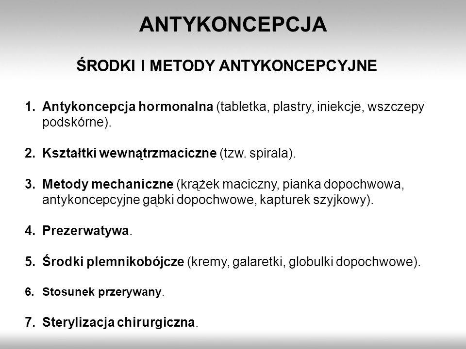 ANTYKONCEPCJA 1.Antykoncepcja hormonalna (tabletka, plastry, iniekcje, wszczepy podskórne). 2.Kształtki wewnątrzmaciczne (tzw. spirala). 3.Metody mech