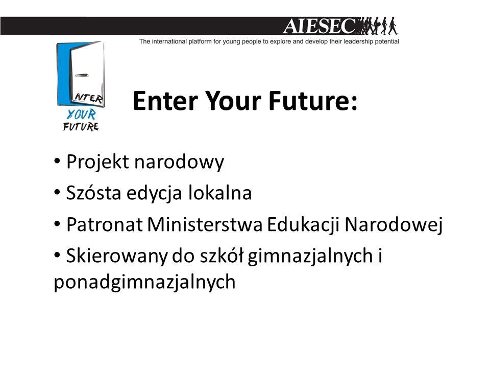 Enter Your Future: Projekt narodowy Szósta edycja lokalna Patronat Ministerstwa Edukacji Narodowej Skierowany do szkół gimnazjalnych i ponadgimnazjaln