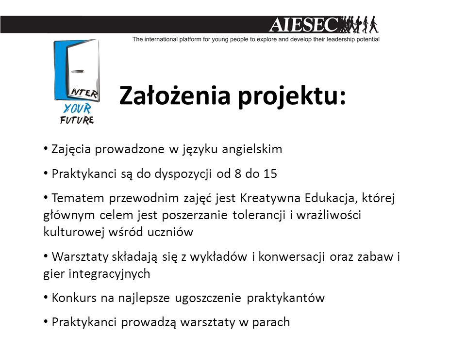 Założenia projektu: Zajęcia prowadzone w języku angielskim Praktykanci są do dyspozycji od 8 do 15 Tematem przewodnim zajęć jest Kreatywna Edukacja, k