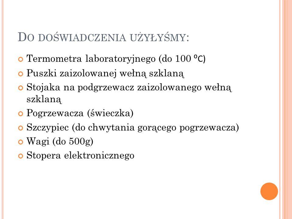 D O DOŚWIADCZENIA UŻYŁYŚMY : Termometra laboratoryjnego (do 100 C) Puszki zaizolowanej wełną szklaną Stojaka na podgrzewacz zaizolowanego wełną szklaną Pogrzewacza (świeczka) Szczypiec (do chwytania gorącego pogrzewacza) Wagi (do 500g) Stopera elektronicznego