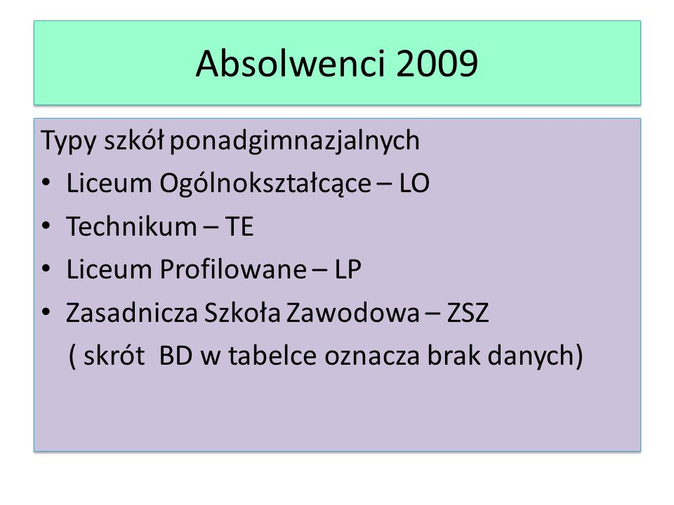 Podsumowanie Wybory absolwentów 2009 klasaLOTELPZSZBD III A711231 III B1210200 III C110150 III D312040 III E36070 III F28050 III G01070 razem28585311