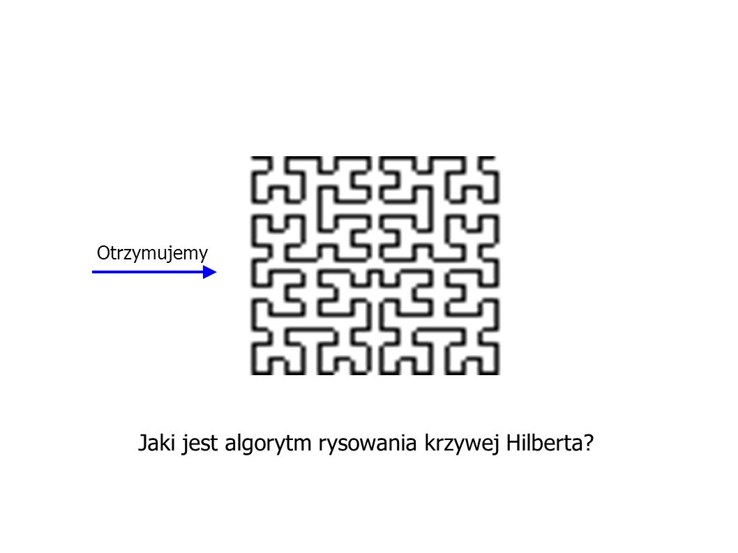 Otrzymujemy Jaki jest algorytm rysowania krzywej Hilberta?