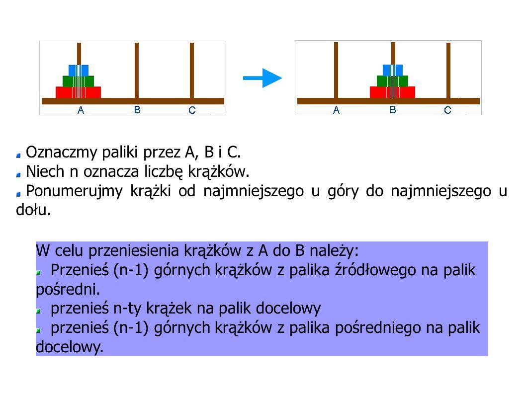 Oznaczmy paliki przez A, B i C. Niech n oznacza liczbę krążków. Ponumerujmy krążki od najmniejszego u góry do najmniejszego u dołu. W celu przeniesien