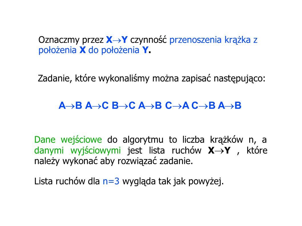 Oznaczmy przez X Y czynność przenoszenia krążka z położenia X do położenia Y. Zadanie, które wykonaliśmy można zapisać następująco: A B A C B C A B C