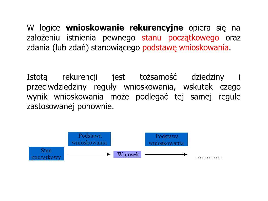 W logice wnioskowanie rekurencyjne opiera się na założeniu istnienia pewnego stanu początkowego oraz zdania (lub zdań) stanowiącego podstawę wnioskowa