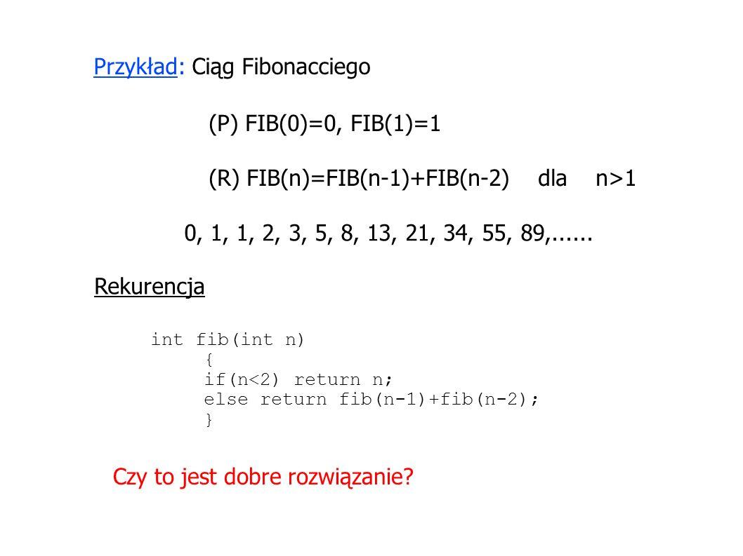Przykład: Ciąg Fibonacciego (P) FIB(0)=0, FIB(1)=1 (R) FIB(n)=FIB(n-1)+FIB(n-2) dla n>1 0, 1, 1, 2, 3, 5, 8, 13, 21, 34, 55, 89,...... int fib(int n)