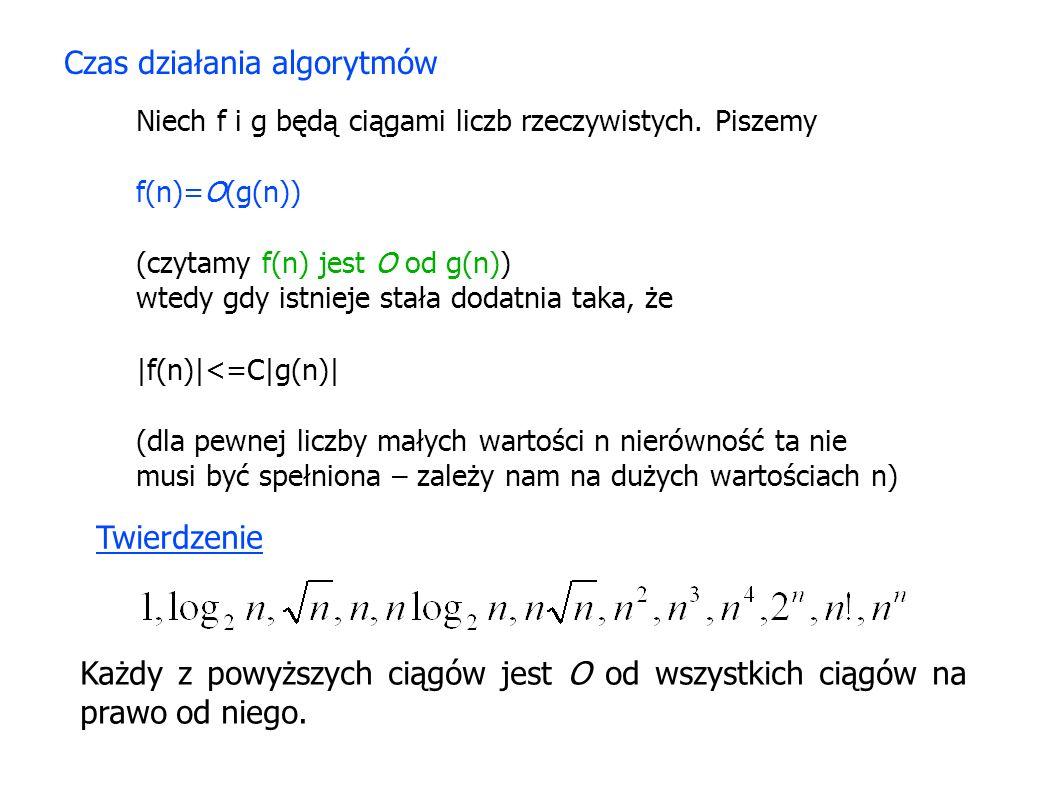 Czas działania algorytmów Niech f i g będą ciągami liczb rzeczywistych. Piszemy f(n)=O(g(n)) (czytamy f(n) jest O od g(n)) wtedy gdy istnieje stała do