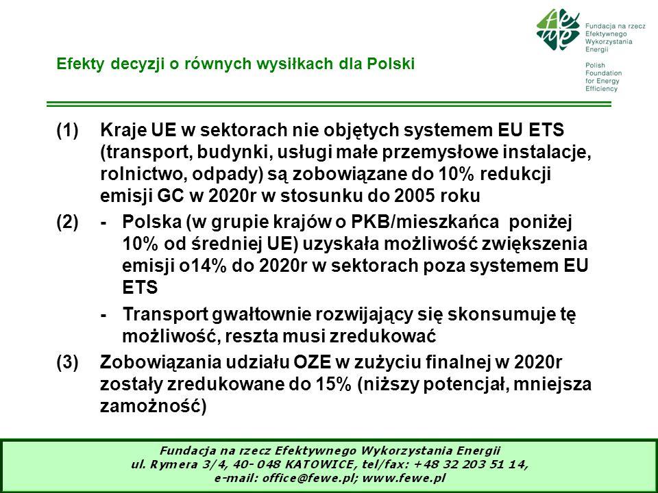 10 Efekty decyzji o równych wysiłkach dla Polski (1)Kraje UE w sektorach nie objętych systemem EU ETS (transport, budynki, usługi małe przemysłowe ins
