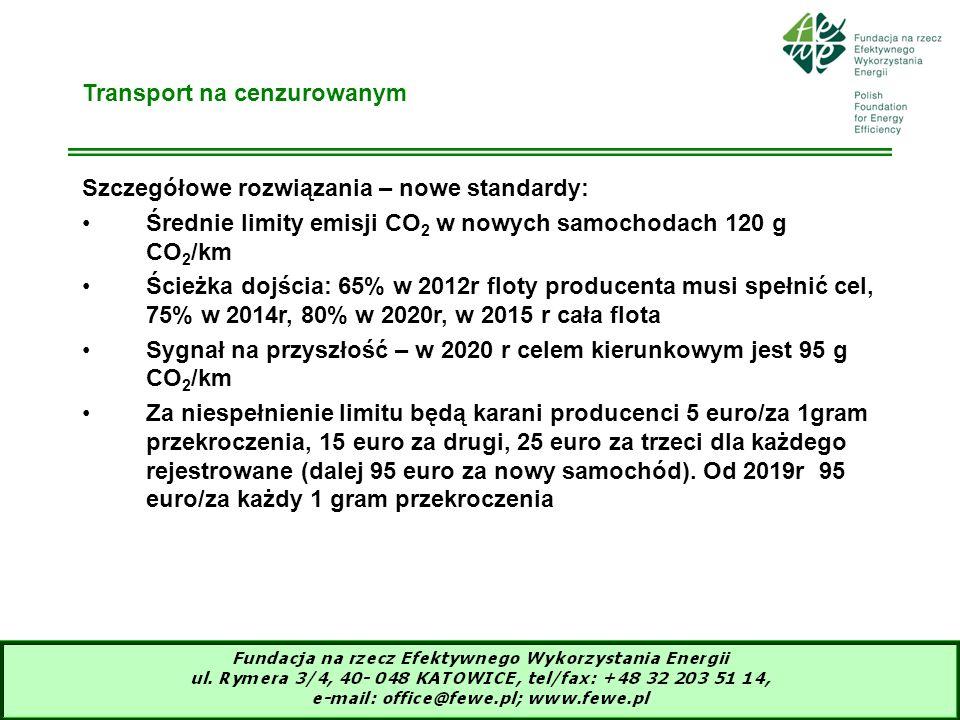 11 Transport na cenzurowanym Szczegółowe rozwiązania – nowe standardy: Średnie limity emisji CO 2 w nowych samochodach 120 g CO 2 /km Ścieżka dojścia: