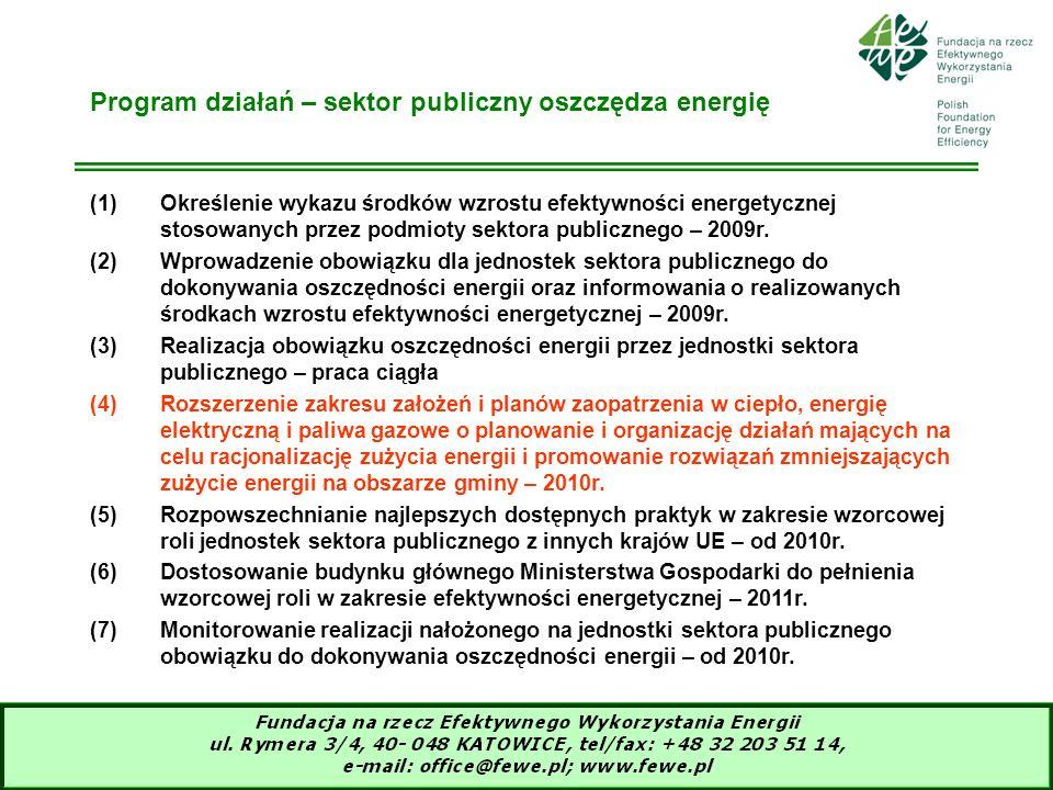16 Program działań – sektor publiczny oszczędza energię (1)Określenie wykazu środków wzrostu efektywności energetycznej stosowanych przez podmioty sek