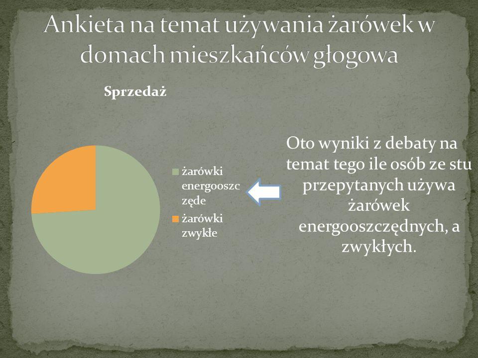 - Światowy Dzień Oszczędzania Prądu - Akcja Oszczędzania Energii - Tydzień Oszczędności Prądu