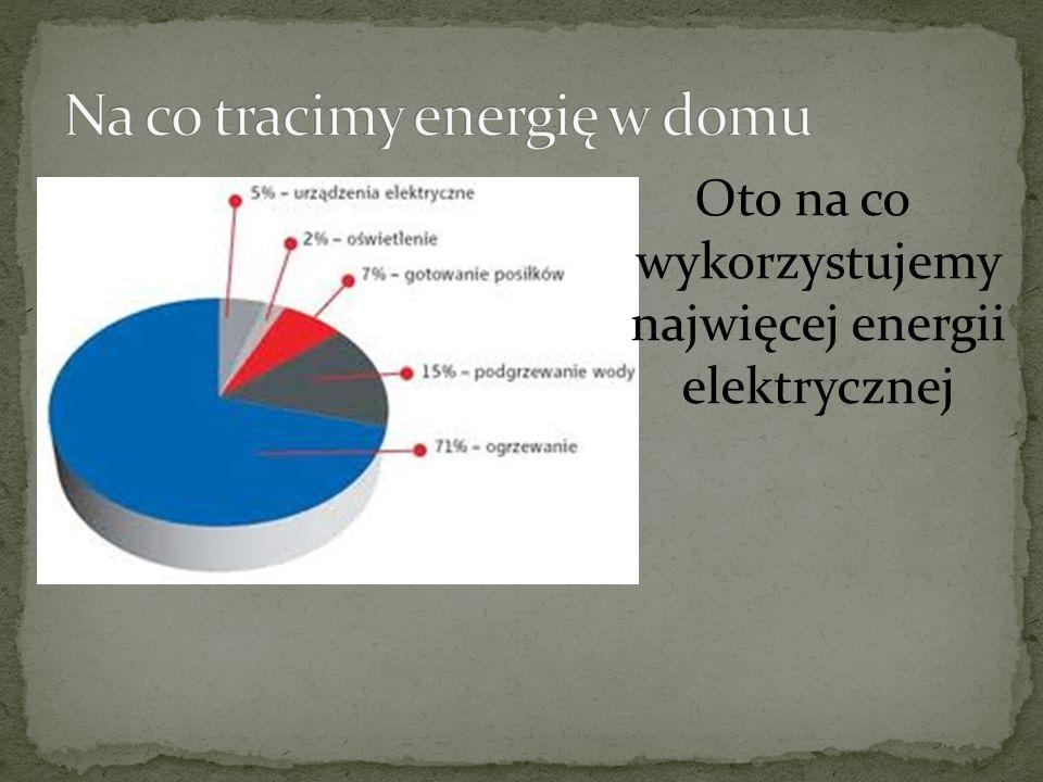 Oto na co wykorzystujemy najwięcej energii elektrycznej