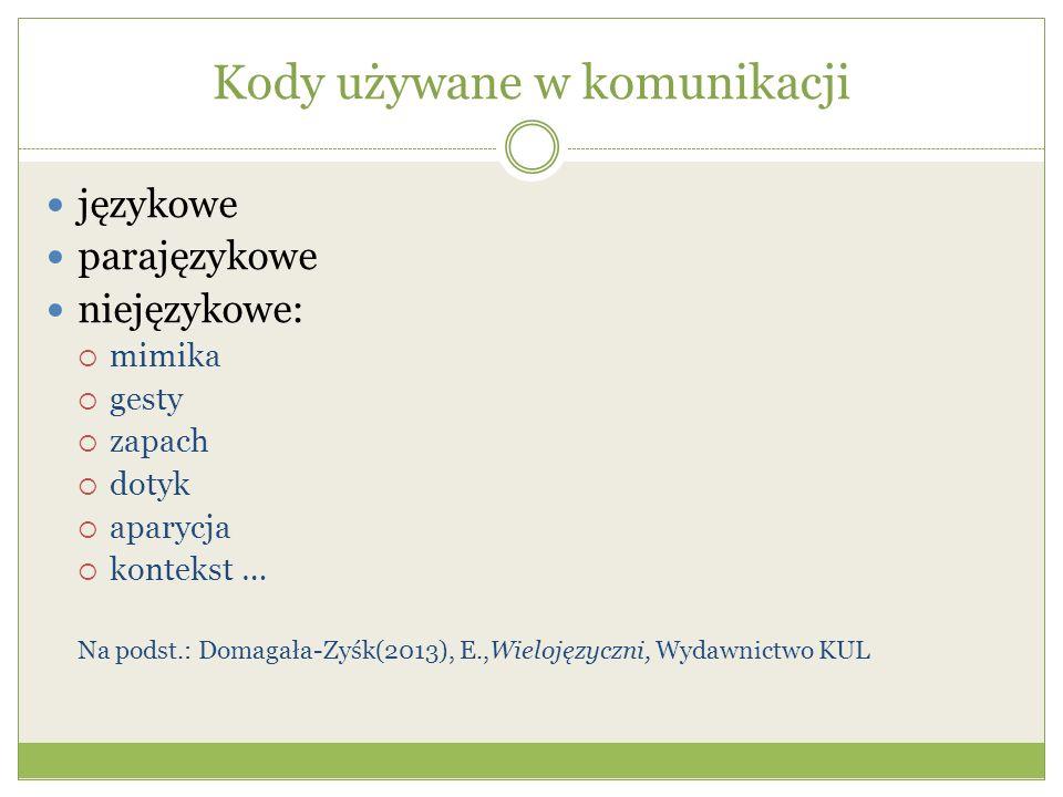 Kody używane w komunikacji językowe parajęzykowe niejęzykowe: mimika gesty zapach dotyk aparycja kontekst … Na podst.: Domagała-Zyśk(2013), E.,Wieloję