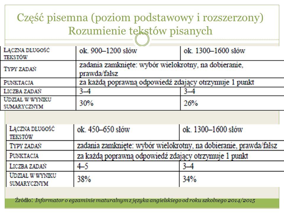 Część pisemna (poziom podstawowy i rozszerzony) Rozumienie tekstów pisanych Źródło : Informator o egzaminie maturalnym z języka angielskiego od roku s