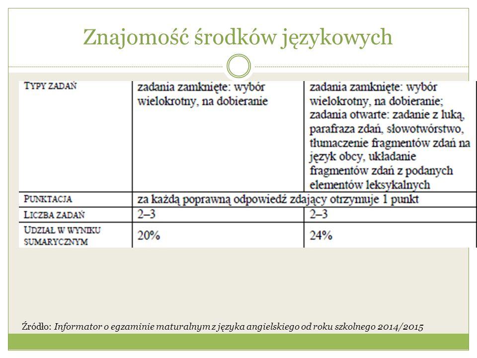Znajomość środków językowych Źródło: Informator o egzaminie maturalnym z języka angielskiego od roku szkolnego 2014/2015