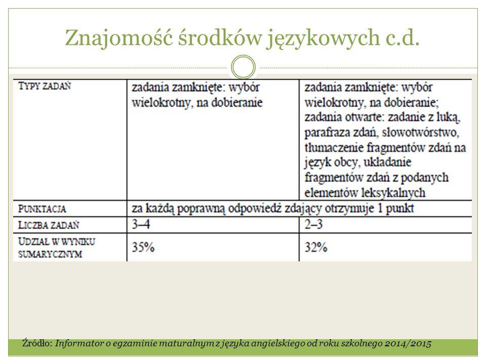 Znajomość środków językowych c.d. Źródło: Informator o egzaminie maturalnym z języka angielskiego od roku szkolnego 2014/2015