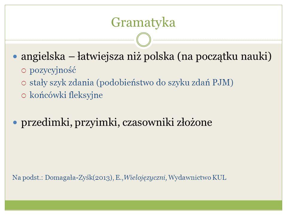 Gramatyka angielska – łatwiejsza niż polska (na początku nauki) pozycyjność stały szyk zdania (podobieństwo do szyku zdań PJM) końcówki fleksyjne prze