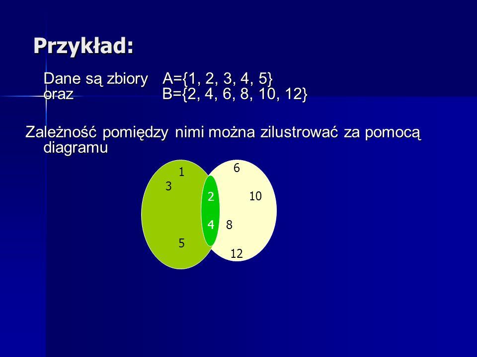 Przykład: Dane są zbiory A={1, 2, 3, 4, 5} oraz B={2, 4, 6, 8, 10, 12} Zależność pomiędzy nimi można zilustrować za pomocą diagramu 6 10 8 12 1 3 4 2