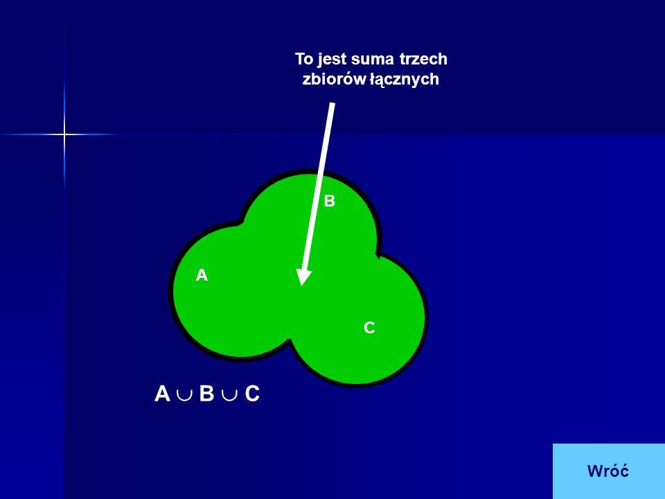 Wróć To jest suma trzech zbiorów łącznych A B C A B C