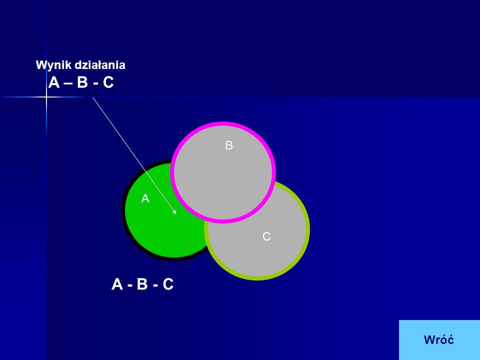 B C Wróć A Wynik działania A – B - C