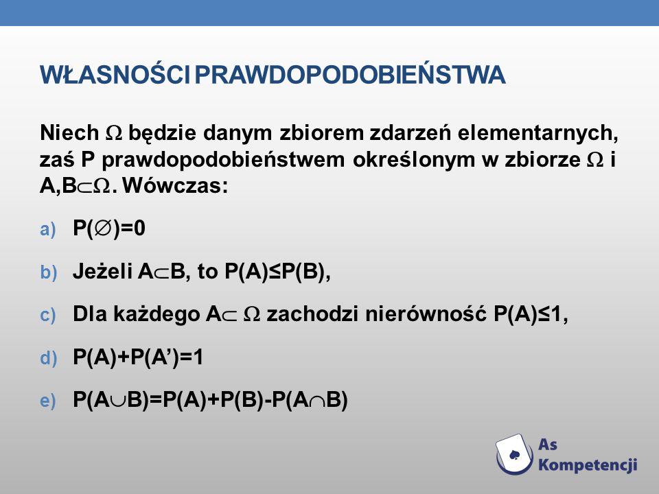 WŁASNOŚCI PRAWDOPODOBIEŃSTWA Niech będzie danym zbiorem zdarzeń elementarnych, zaś P prawdopodobieństwem określonym w zbiorze i A,B. Wówczas: a) P( )=