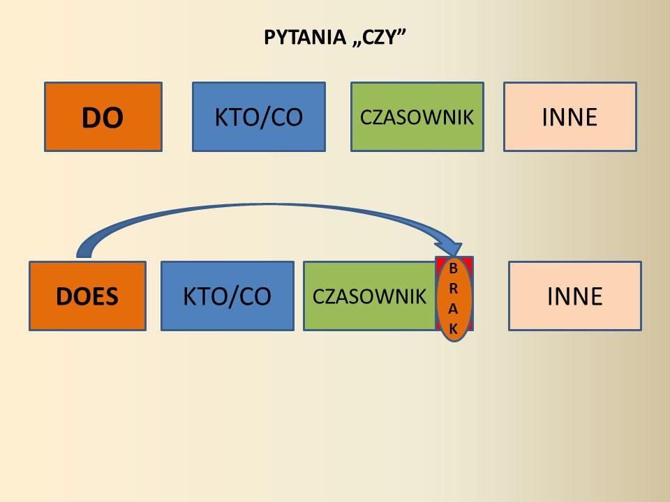KTO/CO CZASOWNIK INNE KTO/CO CZASOWNIK INNE S DO DOES BRAKBRAK DO YOU PLAY TENNIS.