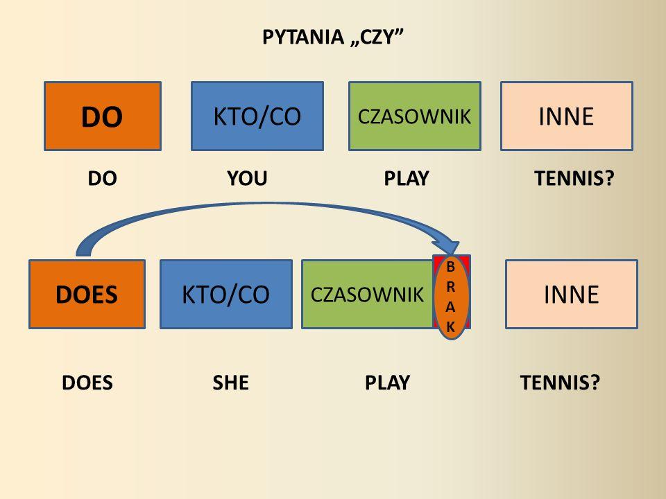 KTO/CO CZASOWNIK INNE KTO/CO CZASOWNIK INNE S DO DOES BRAKBRAK DO YOU PLAY TENNIS? DOES SHE PLAY TENNIS? PYTANIA CZY
