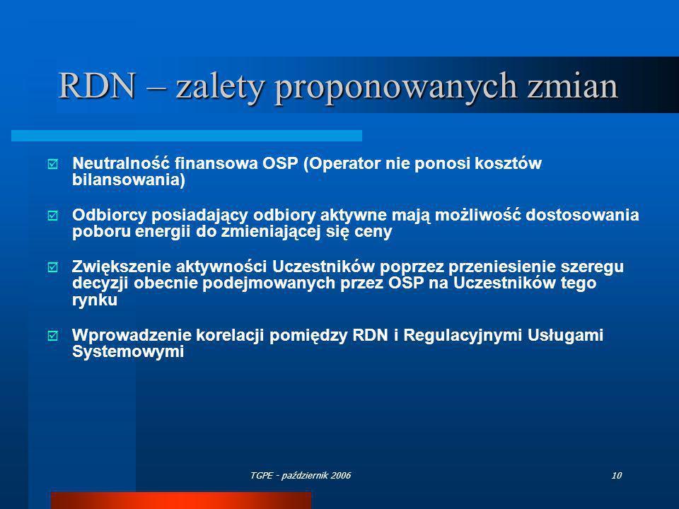 TGPE - październik 200610 RDN – zalety proponowanych zmian Neutralność finansowa OSP (Operator nie ponosi kosztów bilansowania) Odbiorcy posiadający o