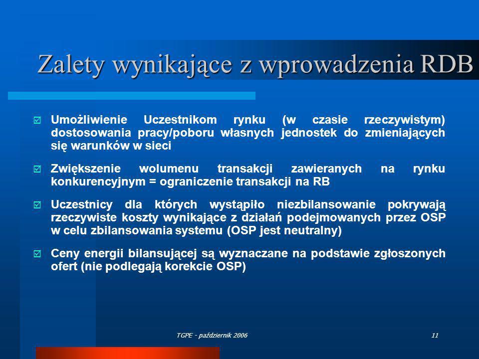 TGPE - październik 200611 Zalety wynikające z wprowadzenia RDB Umożliwienie Uczestnikom rynku (w czasie rzeczywistym) dostosowania pracy/poboru własny