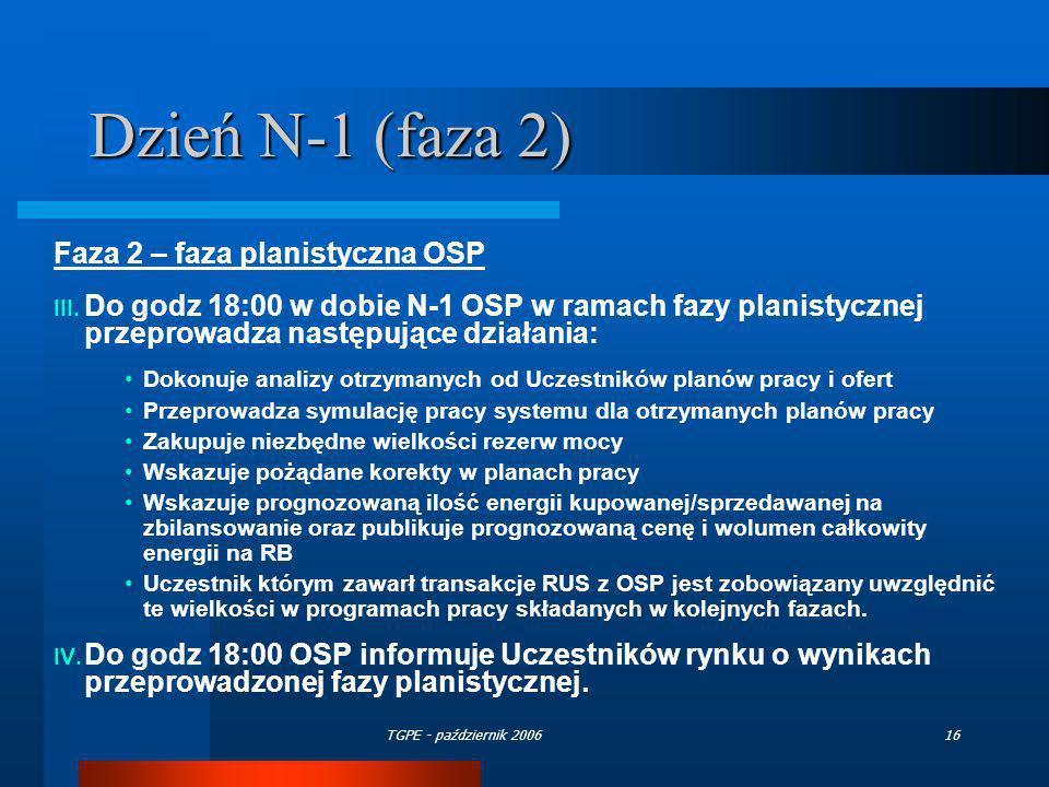 TGPE - październik 200616 Dzień N-1 (faza 2) Faza 2 – faza planistyczna OSP III. Do godz 18:00 w dobie N-1 OSP w ramach fazy planistycznej przeprowadz