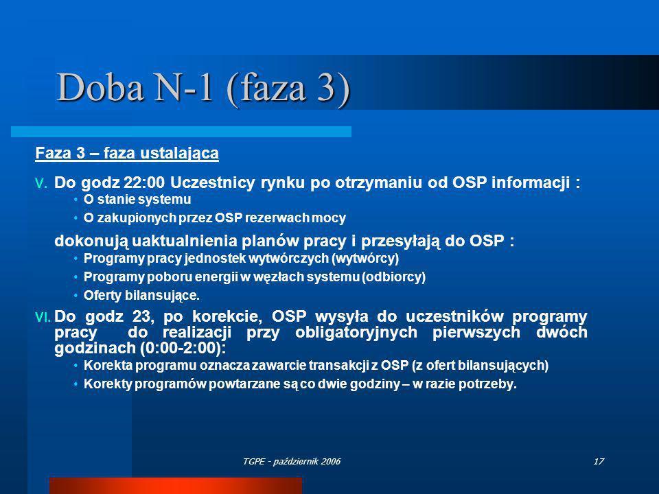 TGPE - październik 200617 Doba N-1 (faza 3) Faza 3 – faza ustalająca V. Do godz 22:00 Uczestnicy rynku po otrzymaniu od OSP informacji : O stanie syst